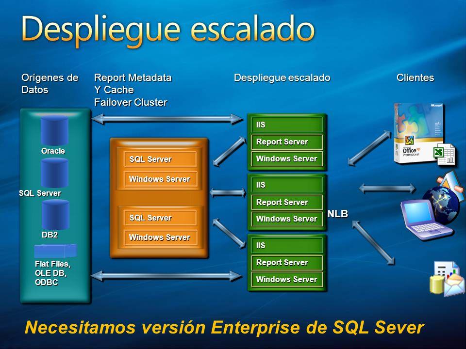 Necesitamos versión Enterprise de SQL Sever