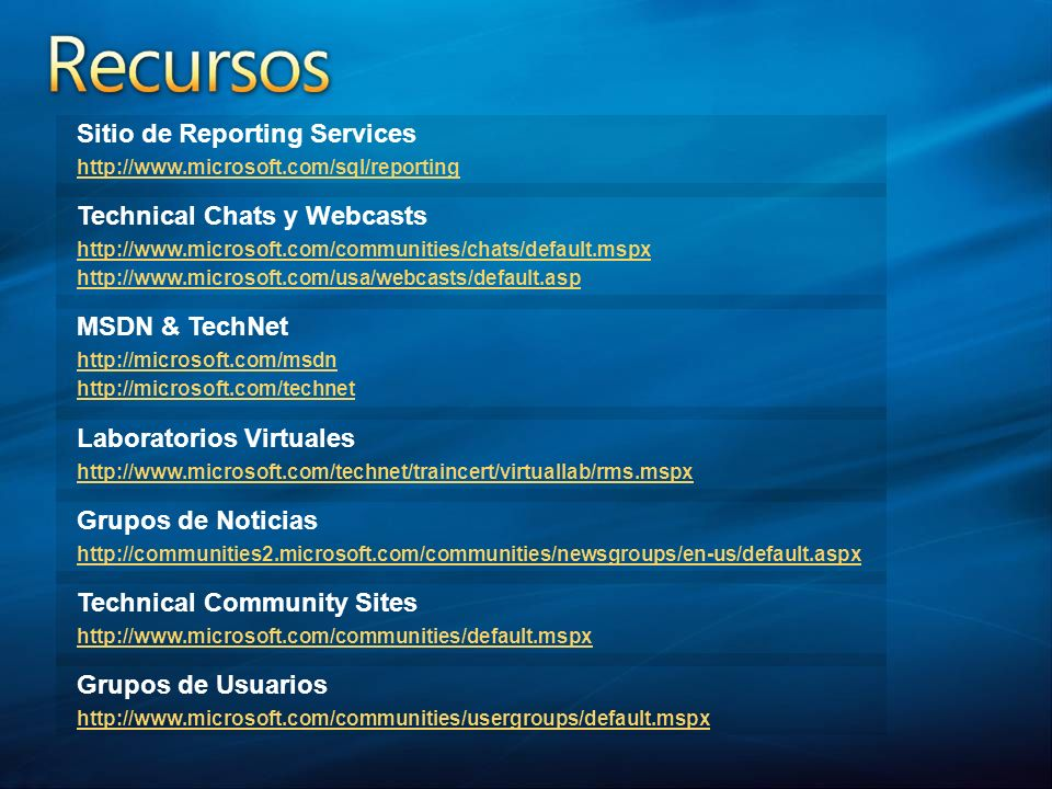 Sitio de Reporting Services