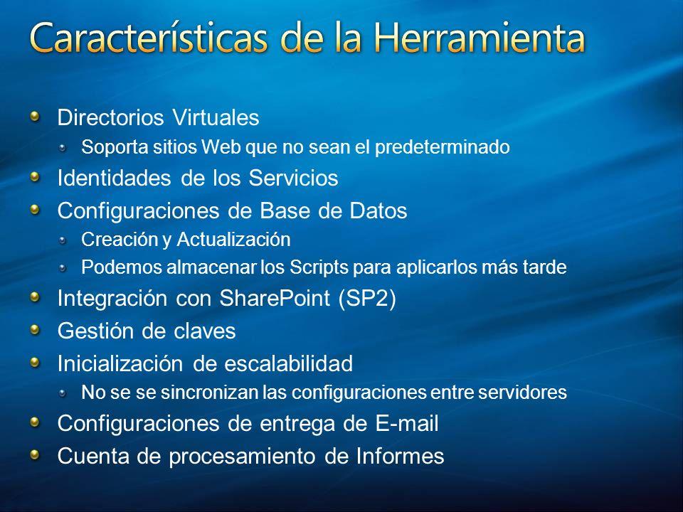 Directorios Virtuales Identidades de los Servicios