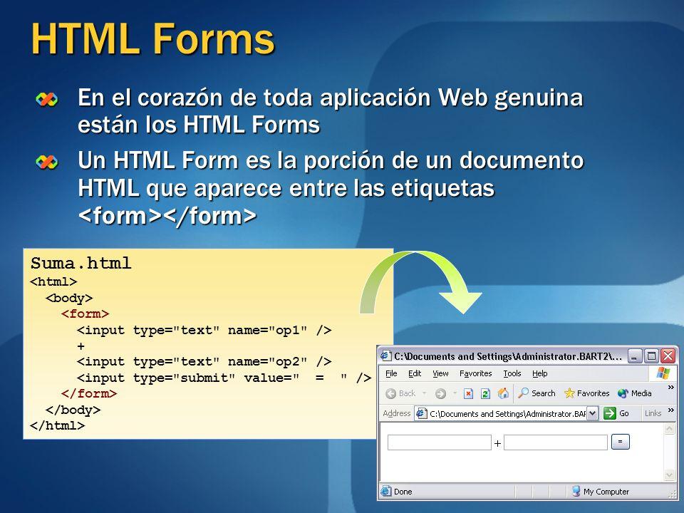 HTML FormsEn el corazón de toda aplicación Web genuina están los HTML Forms.