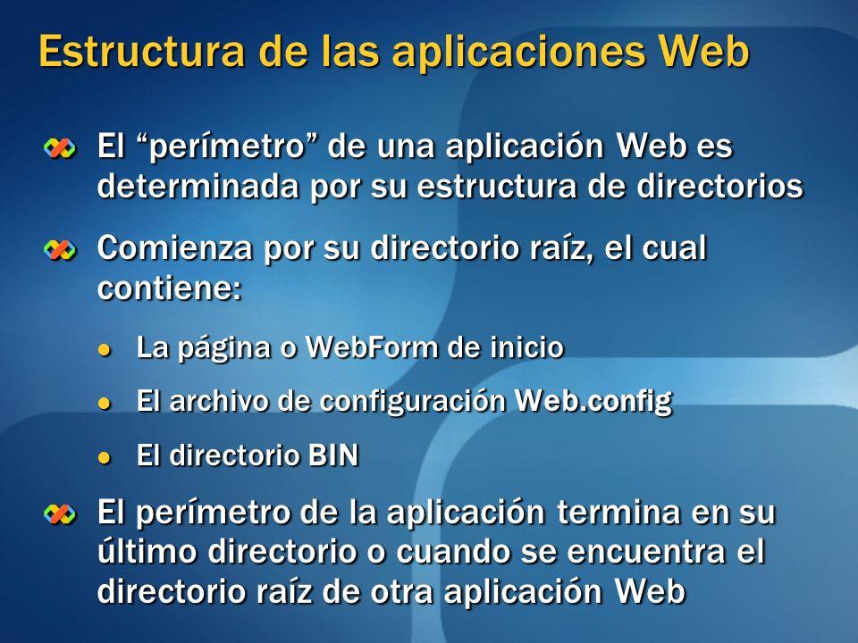 Estructura de las aplicaciones Web