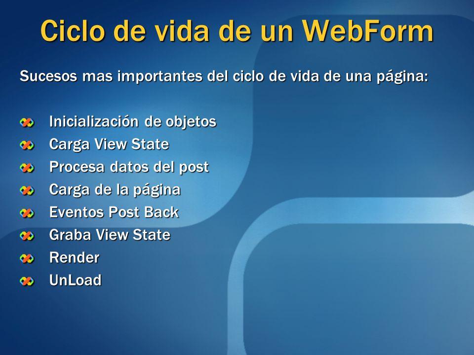 Ciclo de vida de un WebForm