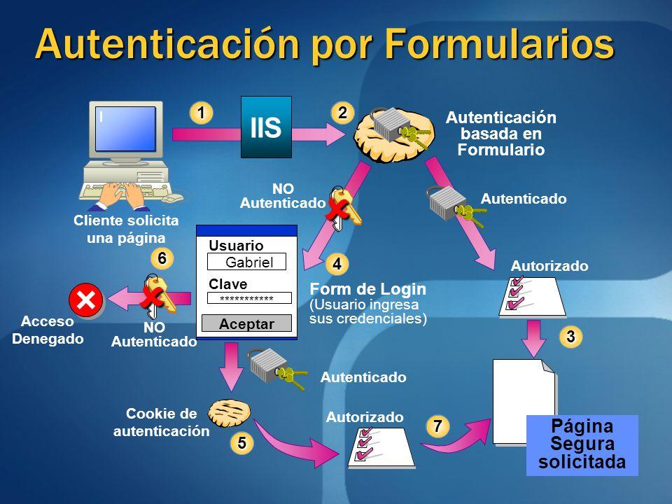 Autenticación por Formularios