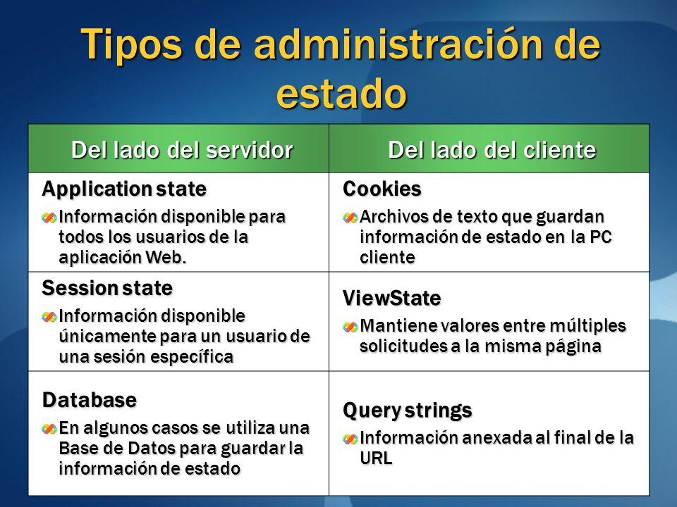 Tipos de administración de estado