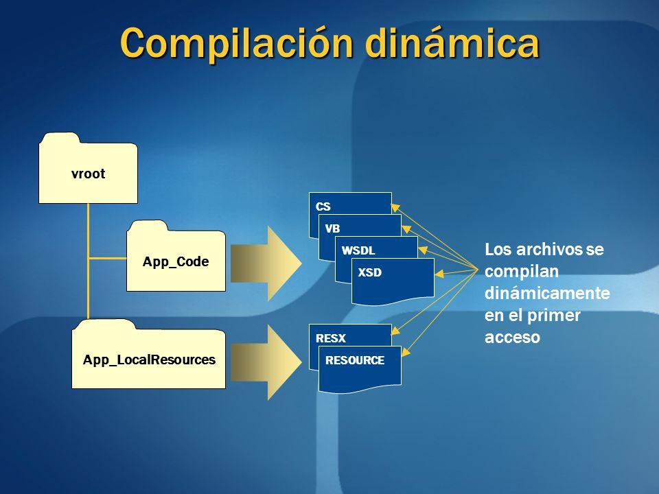 Compilación dinámicavroot. CS. VB. App_Code. Los archivos se compilan dinámicamente en el primer acceso.