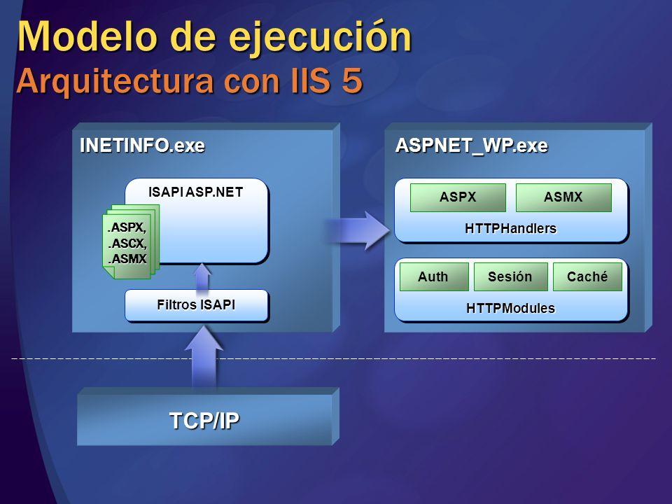 Modelo de ejecución Arquitectura con IIS 5