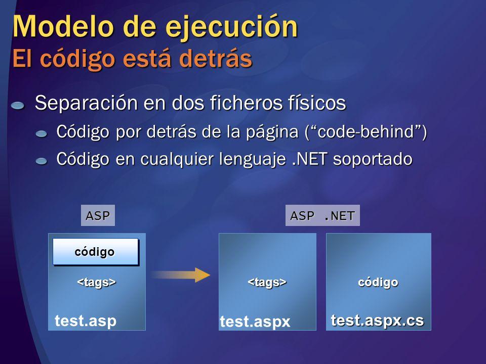 Modelo de ejecución El código está detrás