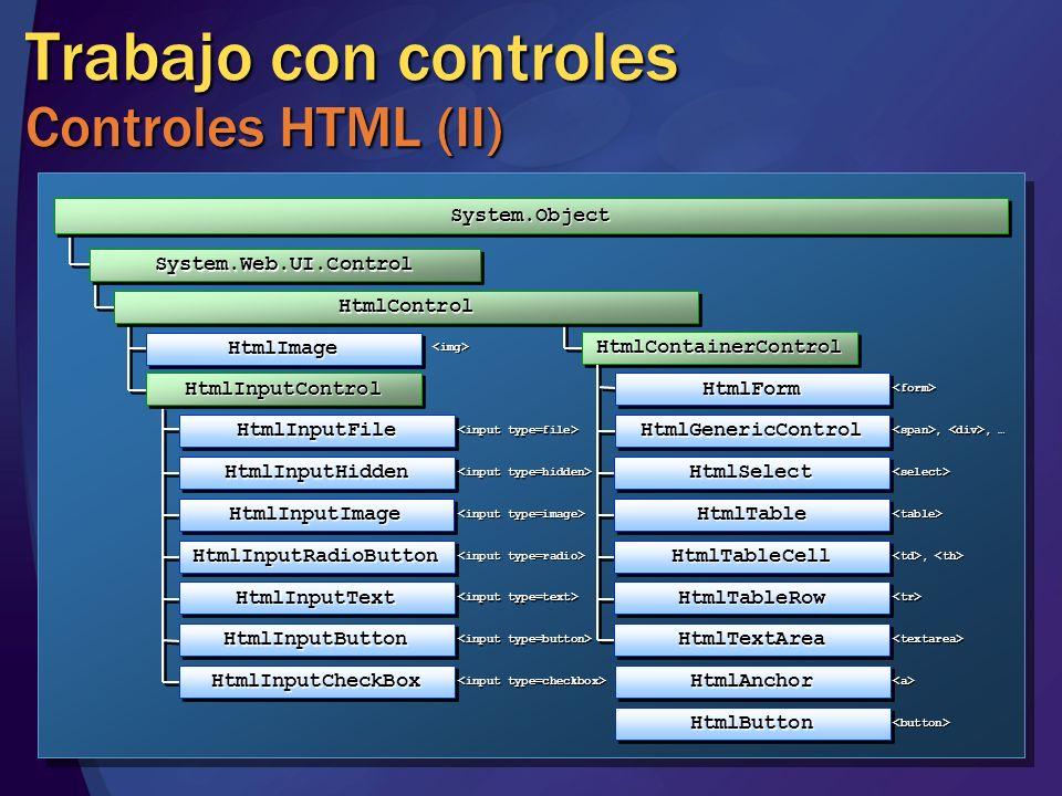 Trabajo con controles Controles HTML (II)