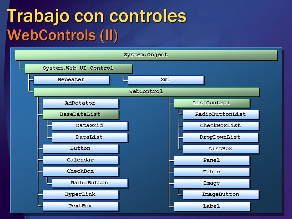 Trabajo con controles WebControls (II)