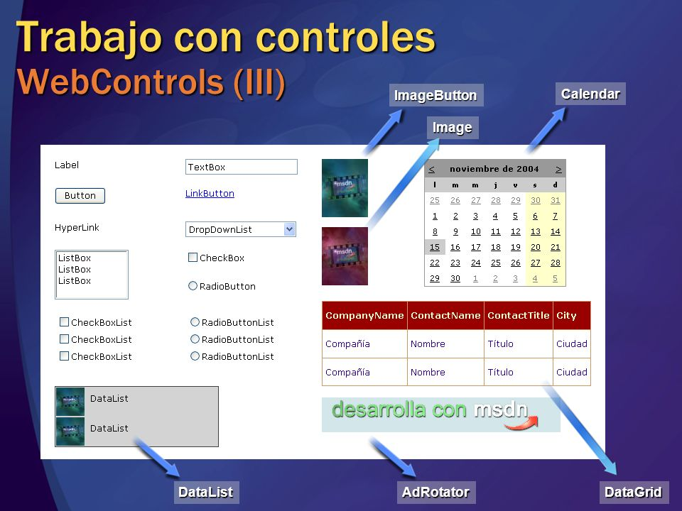 Trabajo con controles WebControls (III)