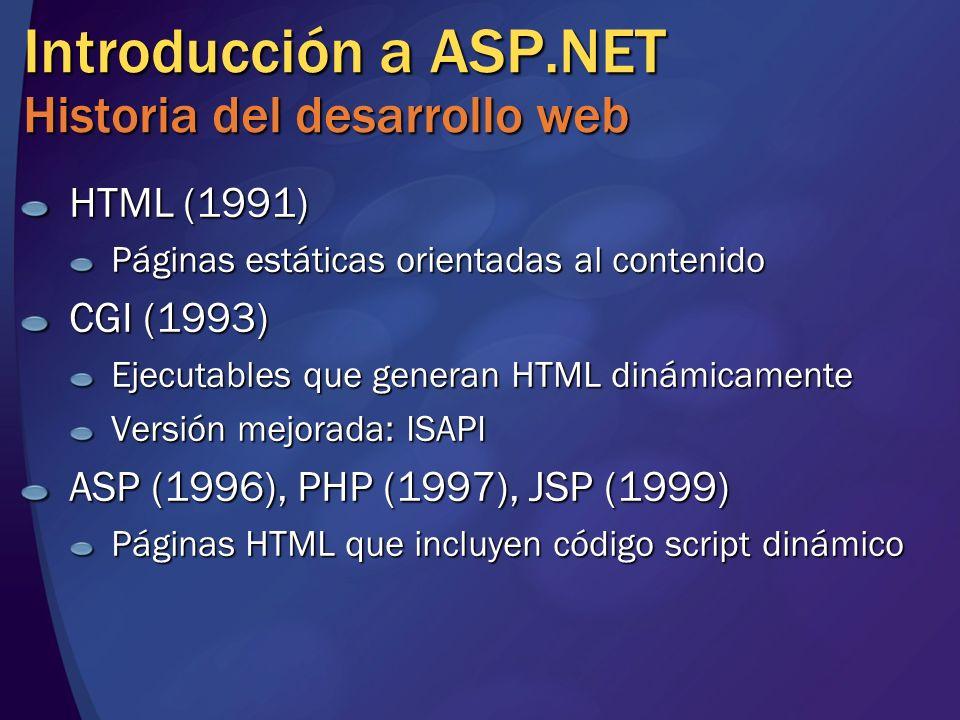 Introducción a ASP.NET Historia del desarrollo web