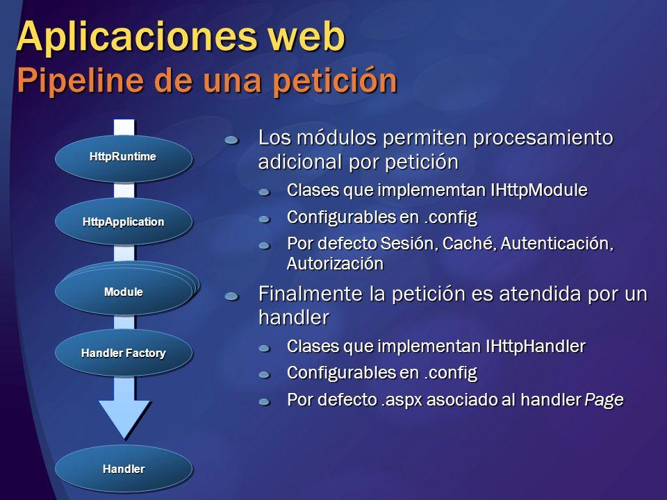 Aplicaciones web Pipeline de una petición