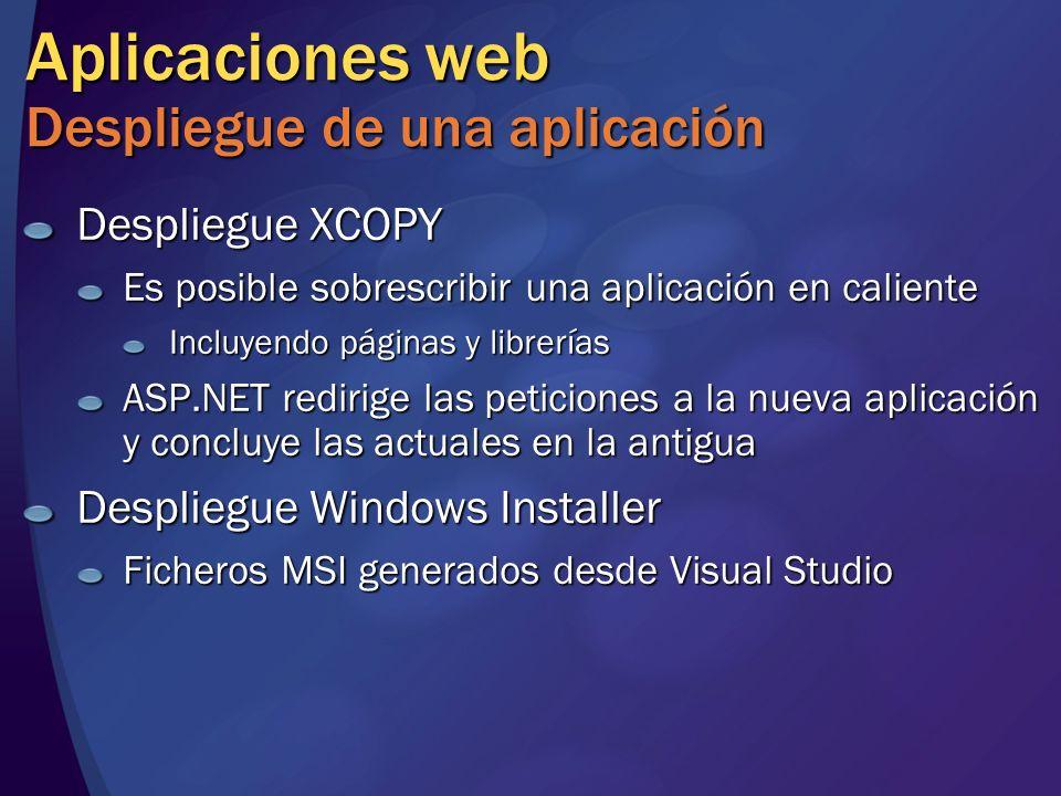 Aplicaciones web Despliegue de una aplicación