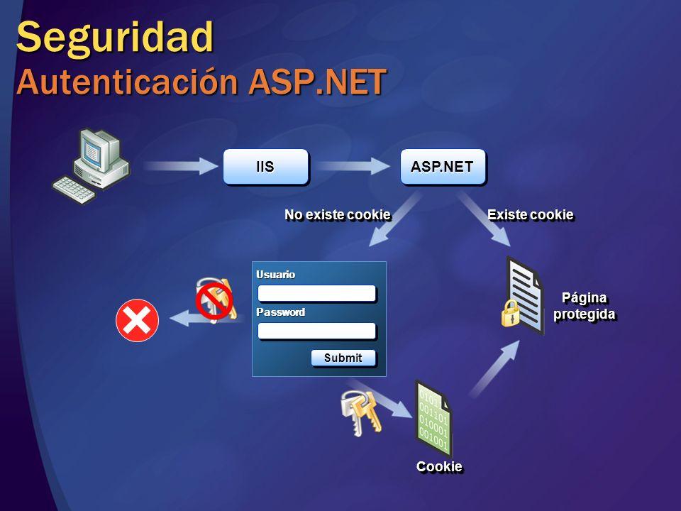 Seguridad Autenticación ASP.NET