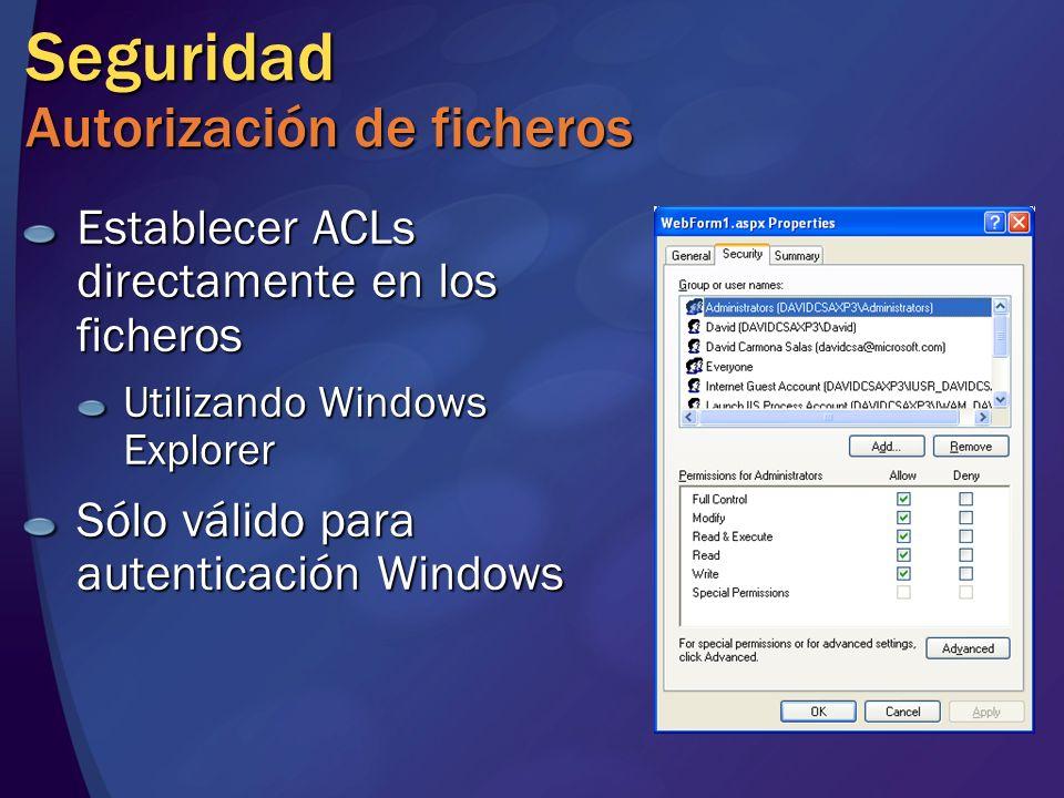 Seguridad Autorización de ficheros