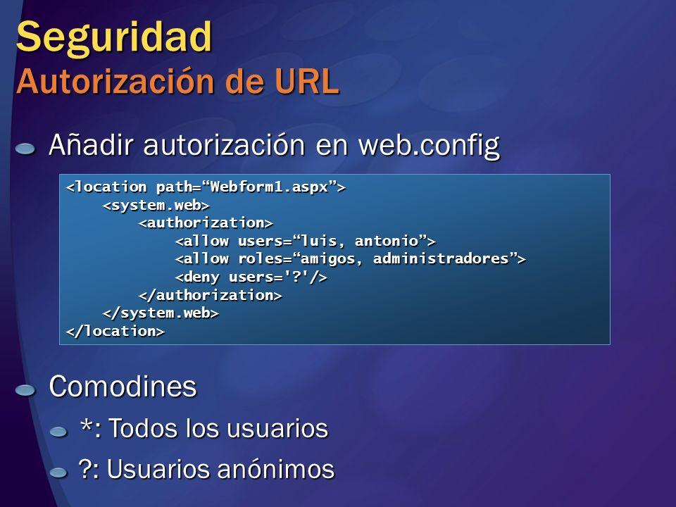 Seguridad Autorización de URL
