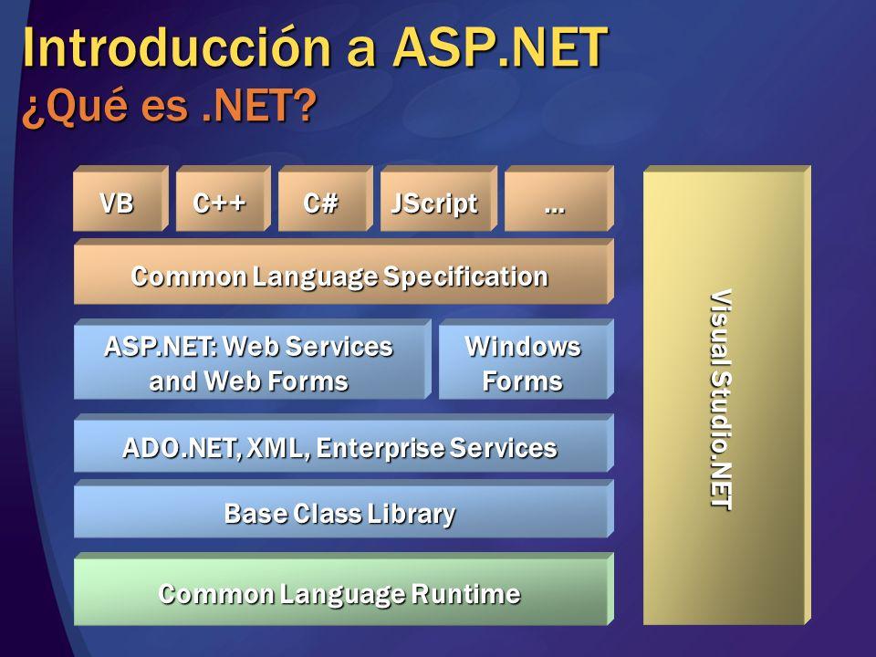 Introducción a ASP.NET ¿Qué es .NET