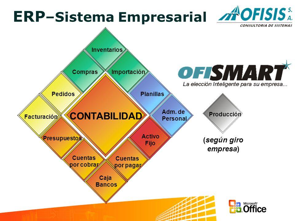 ERP–Sistema Empresarial