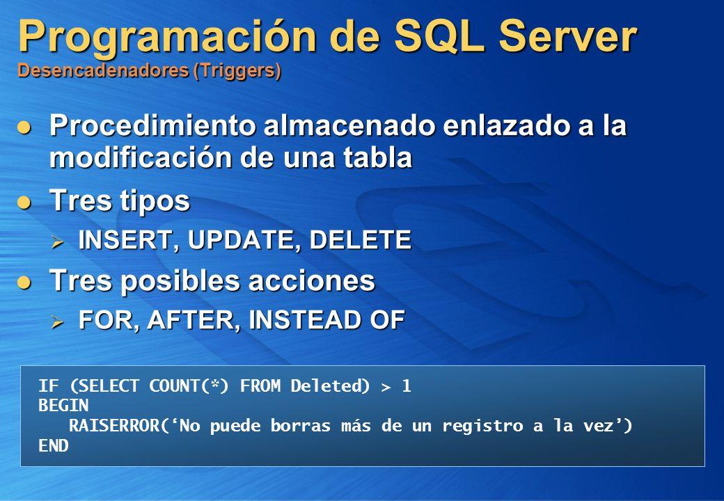 Programación de SQL Server Desencadenadores (Triggers)