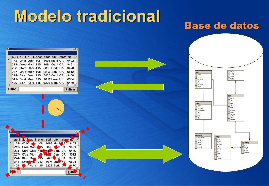 Modelo tradicional Base de datos
