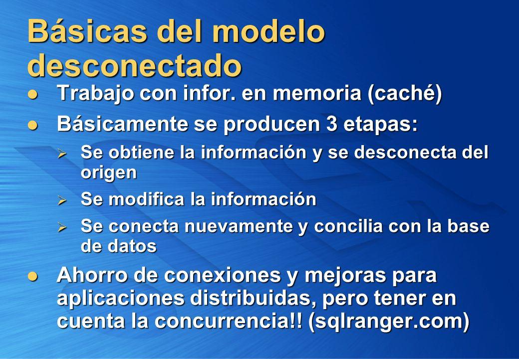 Básicas del modelo desconectado