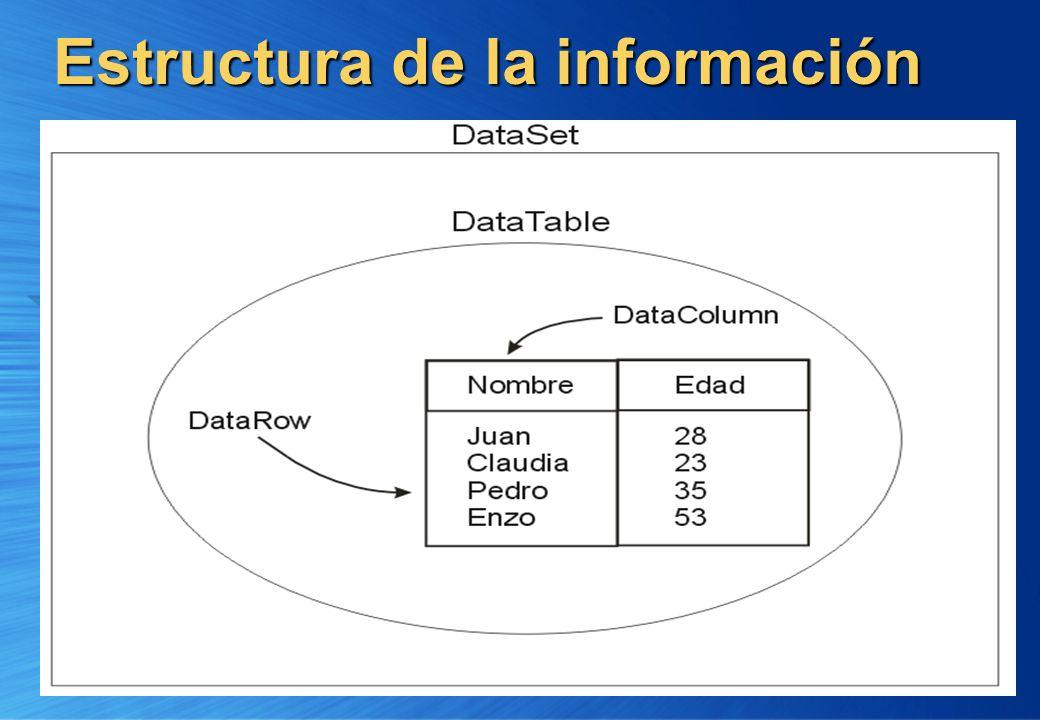 Estructura de la información