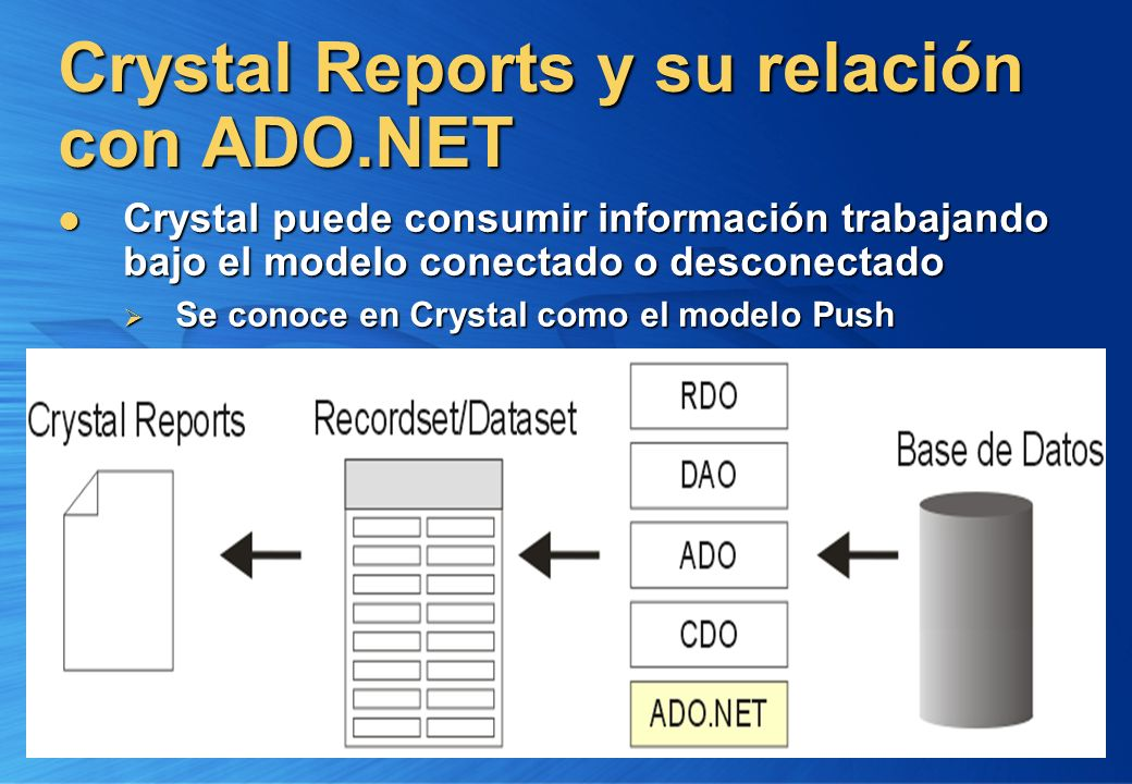 Crystal Reports y su relación con ADO.NET