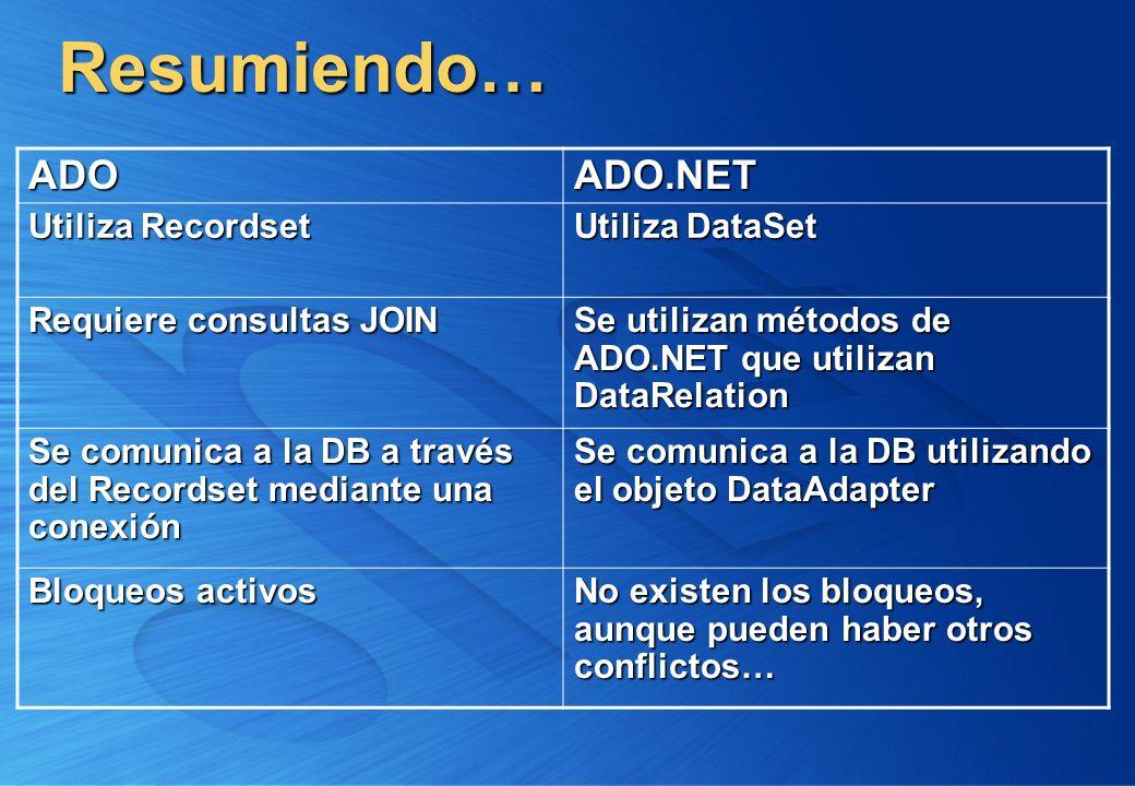 Resumiendo… ADO ADO.NET Utiliza Recordset Utiliza DataSet