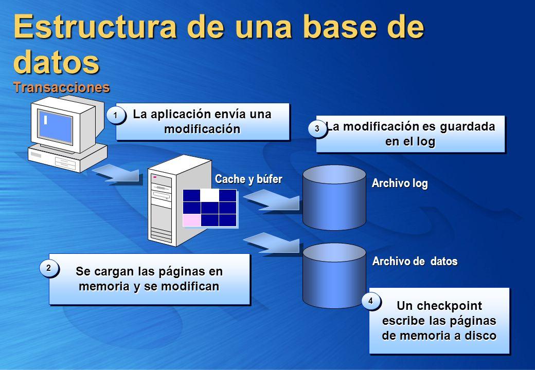 Estructura de una base de datos Transacciones