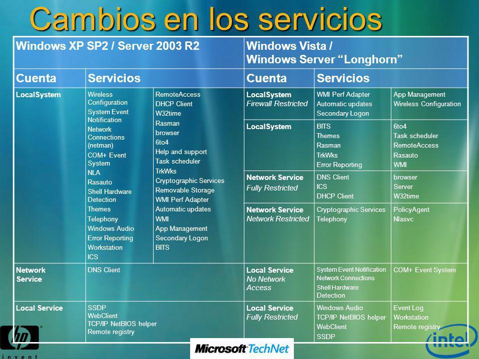 Cambios en los servicios