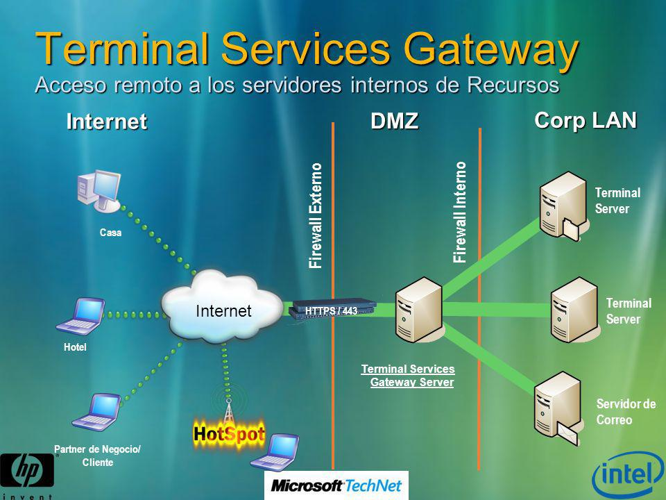 Terminal Services Gateway Server