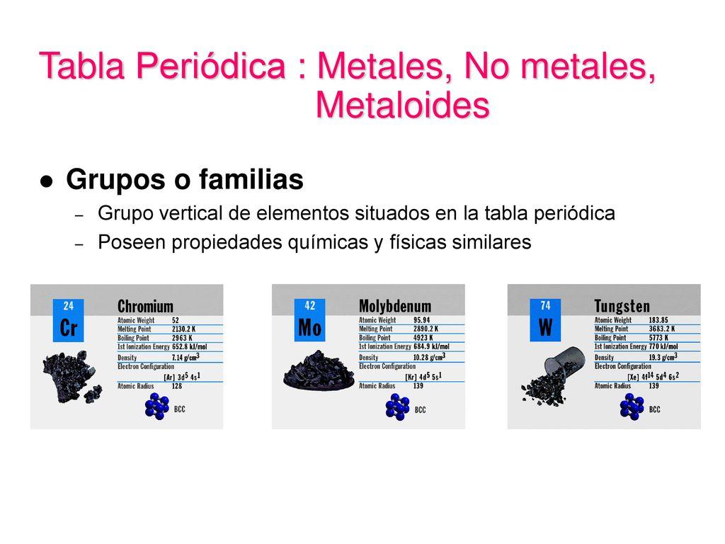 Propiedades peridicas de los elementos ppt descargar 9 grupos o familias tabla peridica metales no urtaz Image collections