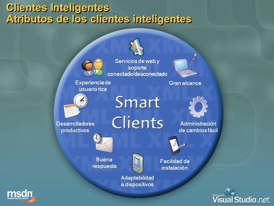 Clientes Inteligentes Atributos de los clientes inteligentes