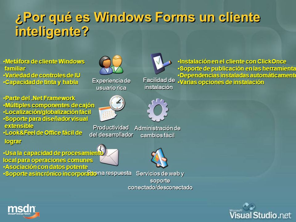 ¿Por qué es Windows Forms un cliente inteligente