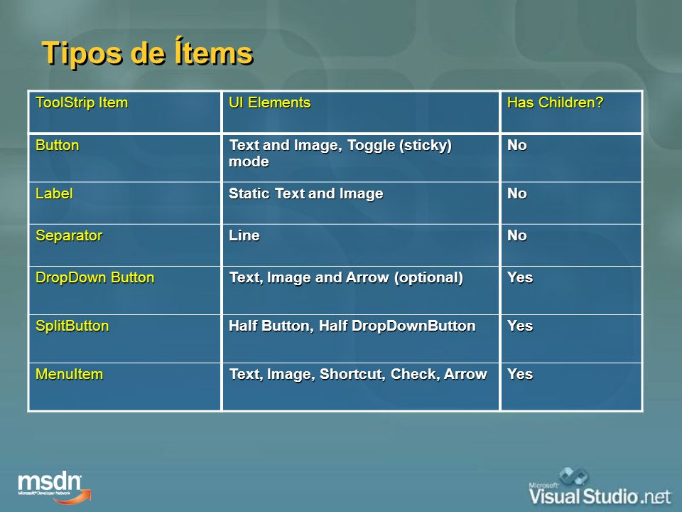 Tipos de Ítems ToolStrip Item UI Elements Has Children Button