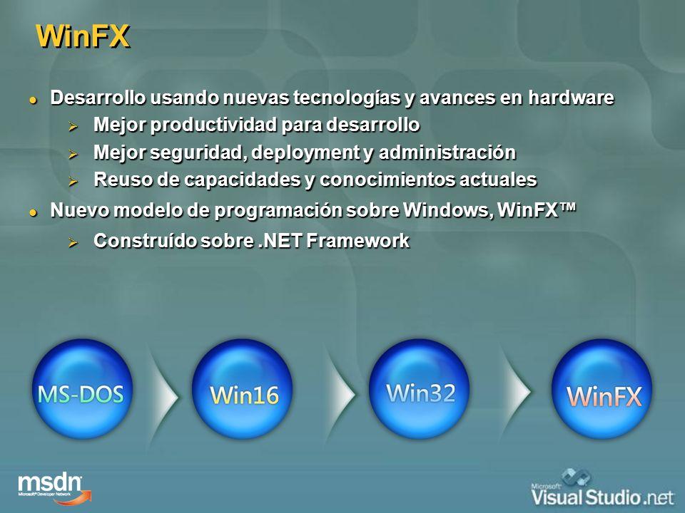 WinFX Desarrollo usando nuevas tecnologías y avances en hardware