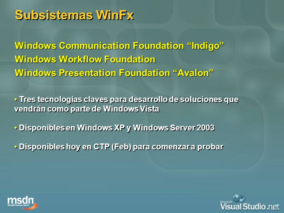 Subsistemas WinFx Windows Communication Foundation Indigo