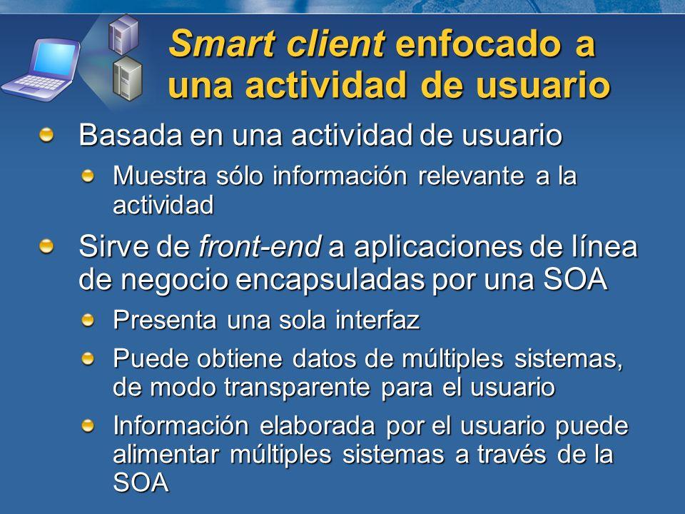 Smart client enfocado a una actividad de usuario