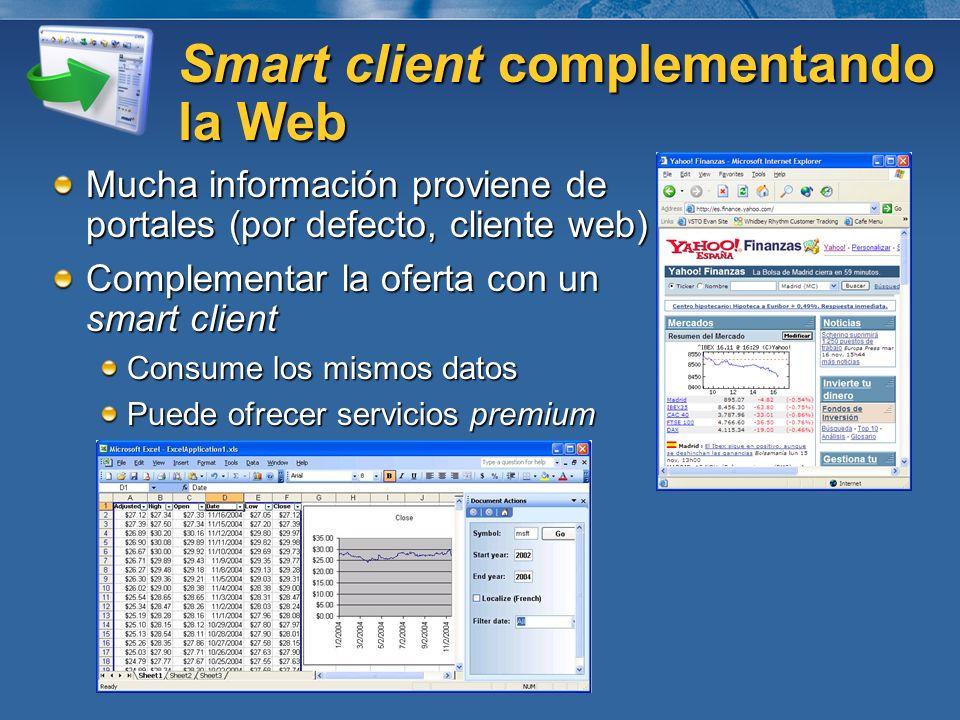 Smart client complementando la Web