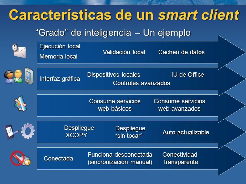Características de un smart client