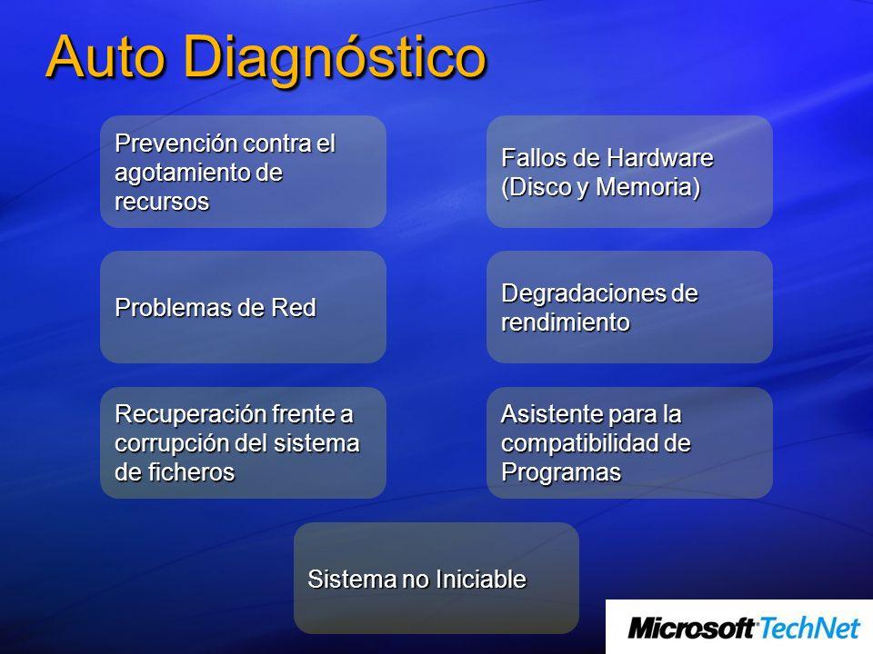 Auto Diagnóstico Prevención contra el agotamiento de recursos