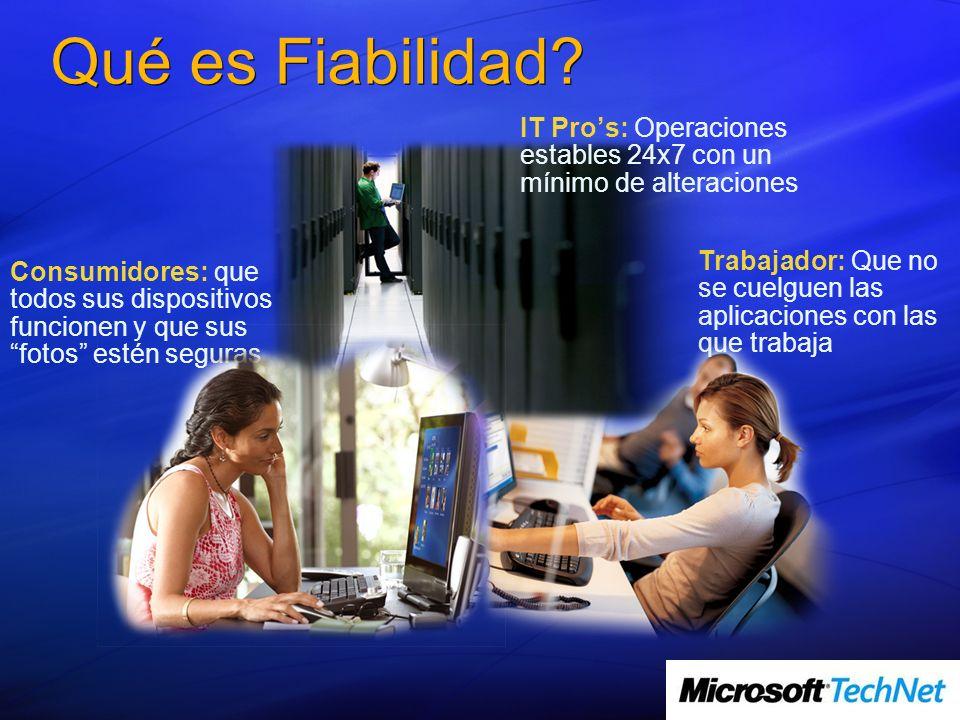 Qué es Fiabilidad IT Pro's: Operaciones estables 24x7 con un mínimo de alteraciones.