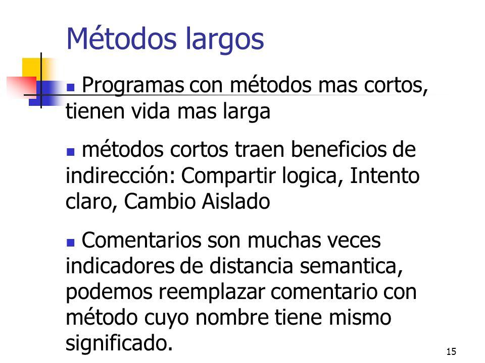 Métodos largos Programas con métodos mas cortos, tienen vida mas larga