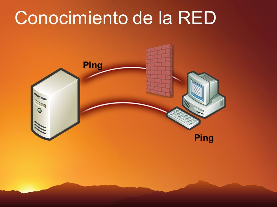 Conocimiento de la RED Ping Pin Ping Slide Title: Network Awareness