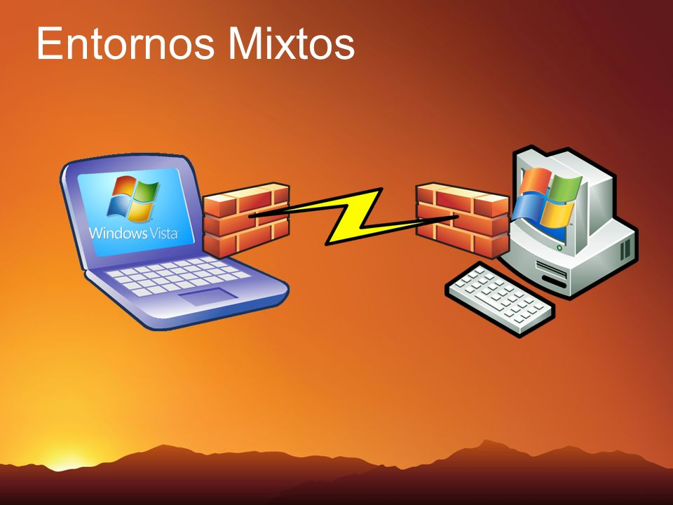 Entornos Mixtos Slide Title: Mixed Environments