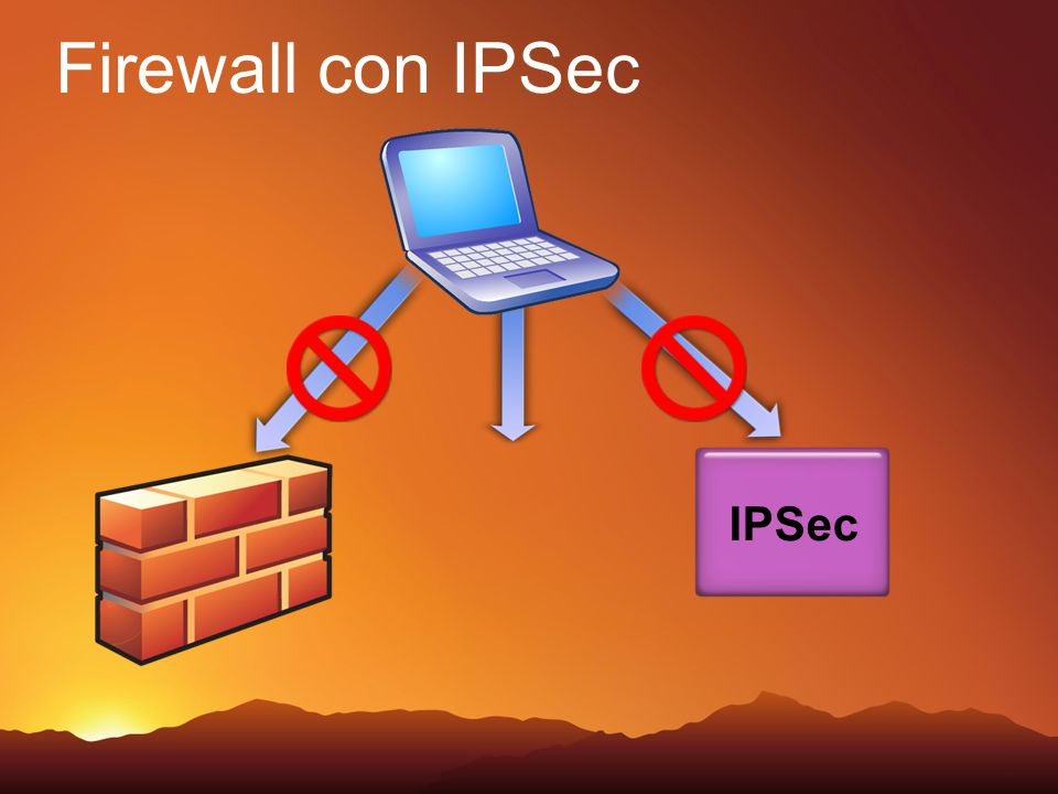 Firewall con IPSec IPSec Slide Title: Firewall and IPSec