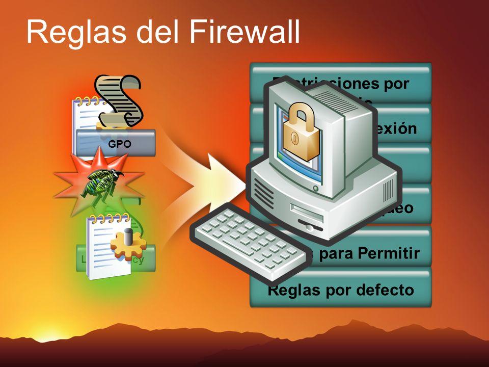 Reglas del Firewall Restricciones por Servicio