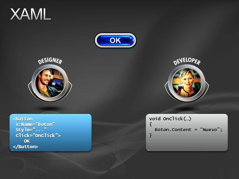 XAML <Button x:Name= Boton Style= ... Click= OnClick > OK