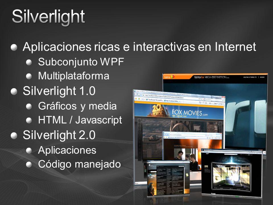 Silverlight Aplicaciones ricas e interactivas en Internet