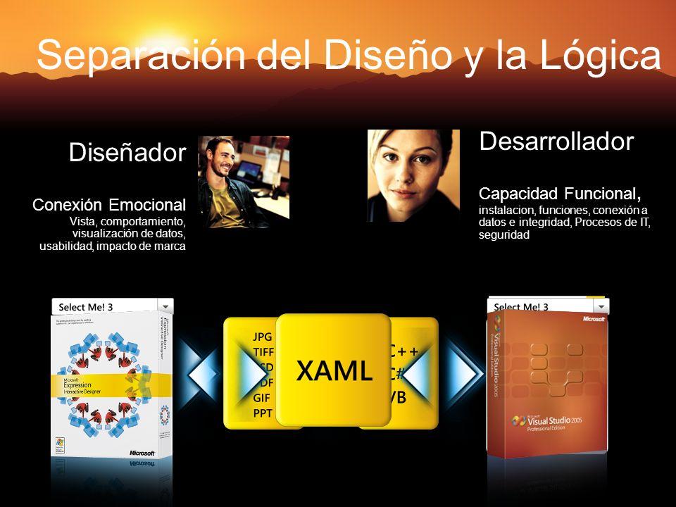 Separación del Diseño y la Lógica